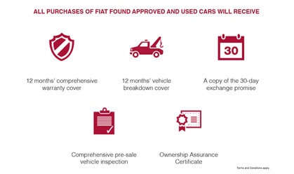 Approved Used Fiat